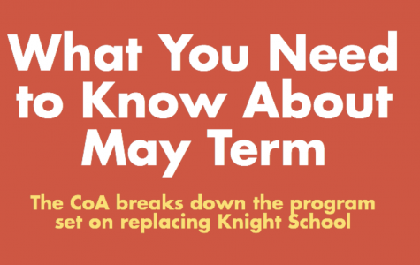 What you need to know about May Term