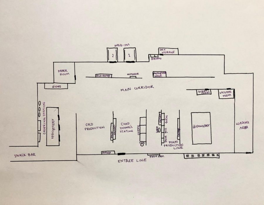 A+blueprint+sketch+of+the+kitchen+layout.+Staff+Illustration%3A+Emily+Han.