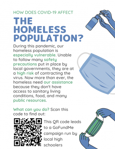 Menlo freshmen Theo Sanders and Galen Horchner designed a flyer for their CASE project on how COVID-19 affects homeless individuals. Photo courtesy of Theo Sanders.