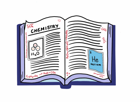 Distance learning has resulted in changes to how many Menlo teachers assess their students. More tests are now open note, meaning that students can refer to their class notes during assessments. Illustration courtesy of Sophie Fang.