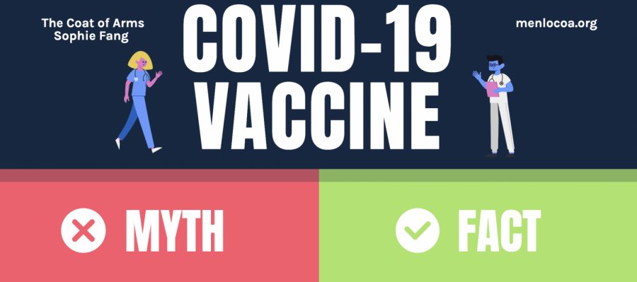 COVID-19 vaccine development has created a host of rumors around safety and efficacy. Staff image: Sophie Fang.