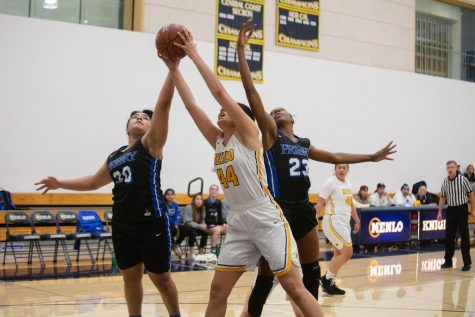 The Menlo girls basketball team competes in early 2020. As a result of a recent lawsuit by high school students in San Diego, California is reopening many indoor high school sports. Photo courtesy of Doug Peck.